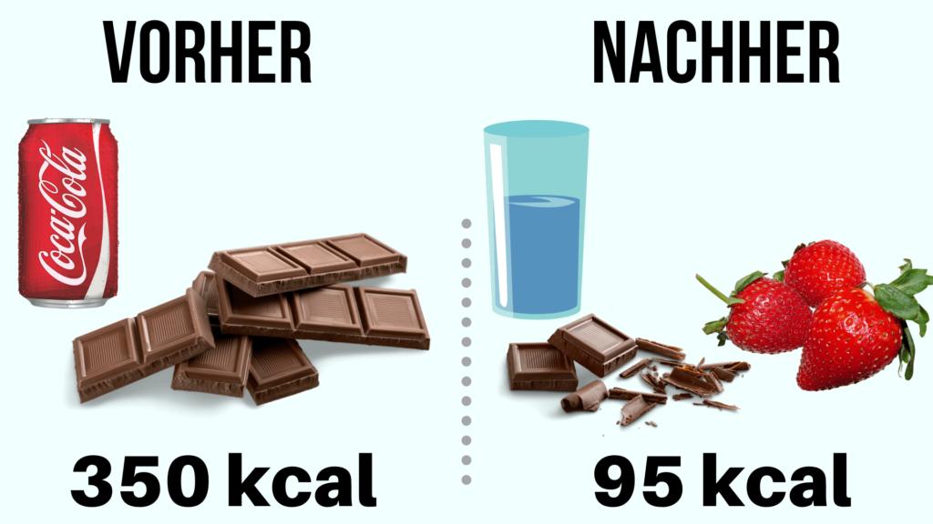 Nachhaltige Ernährungsumstellung