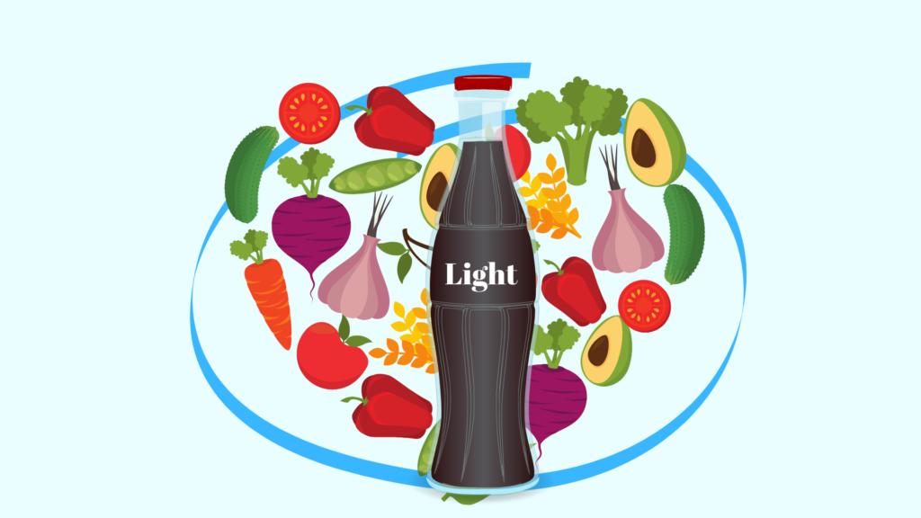 Proteinbasierte Diät zur Gewichtsreduktion